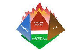 karakteristik kebakaran