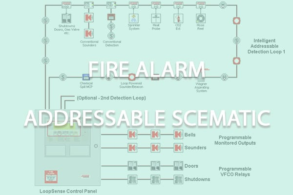 Addressable Alarm Diagram
