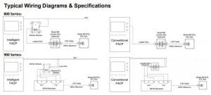 Linear Heat Detector System Sensor